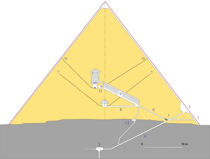 Diagrama del interior de la Pirámide de Giza