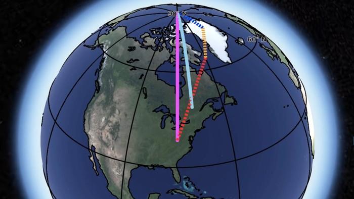 Tres factores están causando que la rotación de la Tierra se tambalee: pérdida de hielo en Groenlandia (línea punteada azul), rebote cuando los glaciares se derriten (línea punteada naranja-amarilla) y convección en la capa del manto (línea punteada roja)