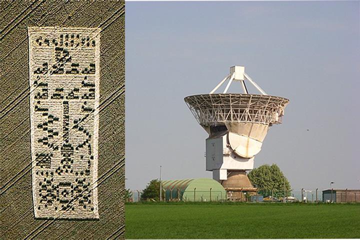 Izquierda: mensaje impresio en círculo de cultivo. Derecha: radiotelescopio Chilbolton en Inglaterra