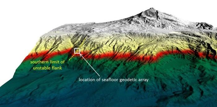 Vista 3D del flanco este del Monte Etna con la posición de la red de transpondedores GeoSEA