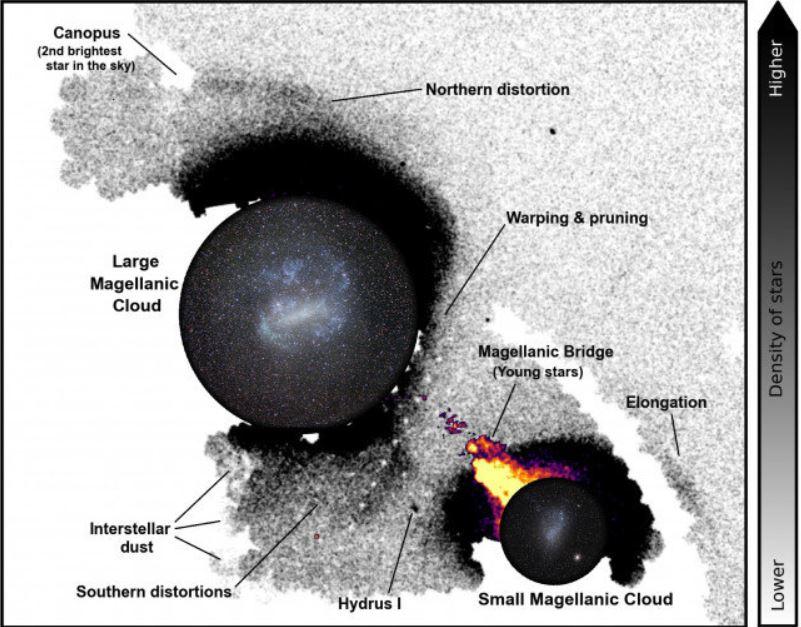El equipo de investigación ha obtenido un mapa que muestran las interacciones entre las nubes de Magallanes durante miles de millones de años