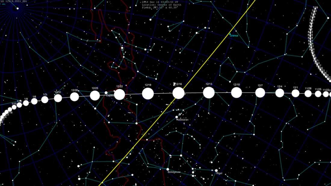En la imagen puede verse el camino del cometa 46P a través del cielo, con el tamaño de su punto disminuyendo a medida que se aleja de la Tierra. Tenga en cuenta la cercanía a Urano y las Pléyades