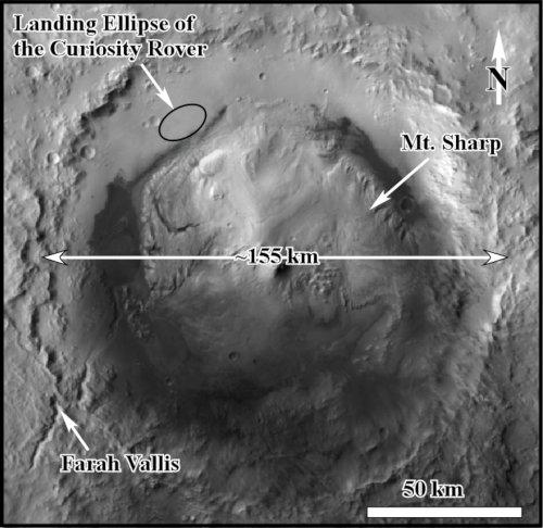 La fisiografía del cráter Gale se muestra en un mapa HiRISE