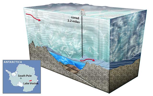 Perforación de la capa de hielo sobre el Lago Vostok en 2011, similar al Lago Mercer
