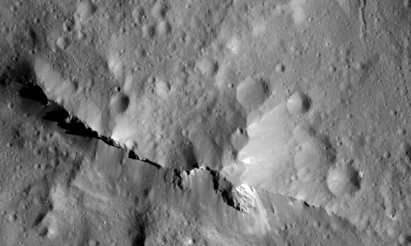 La nave espacial Dawn de la NASA capturó este primer plano de 20 kilómetros del pico central del cráter de impacto Urvara de 159 kilómetros de ancho en Ceres. La notable cresta central de 1.980 metros está hecha de materiales elevados desde la profundidad, que surgen de terrenos enriquecidos con productos de interacciones roca-agua, como los carbonatos