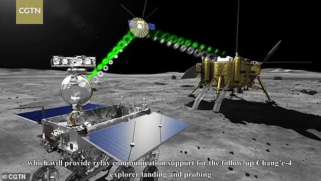 La sonda y el explorador utilizarán a Queqiao para devolver sus hallazgos a China. A medida que el aterrizaje ocurre en el lado oscuro de la luna, se requiere su propio satélite para poder enviar información de vuelta