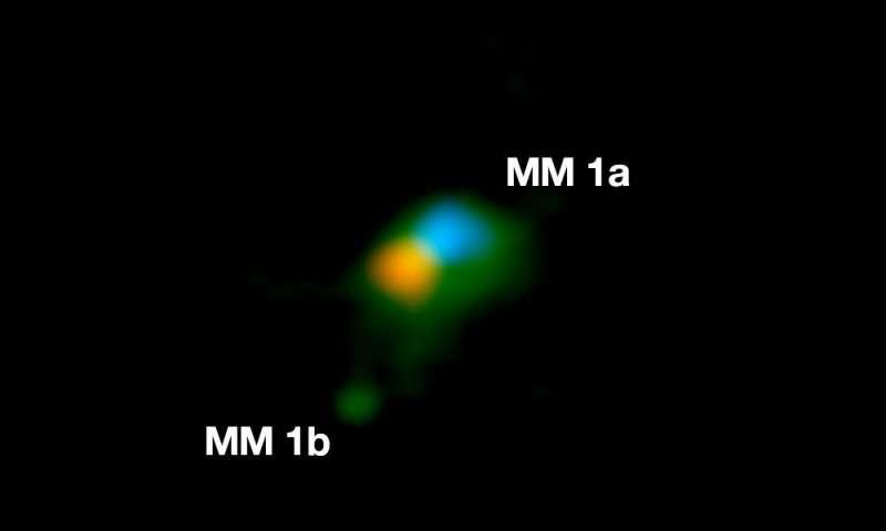 Observación de la emisión de polvo (verde) y del gas caliente que gira en el disco alrededor de MM 1a.MM 1b se ve en la parte inferior izquierda