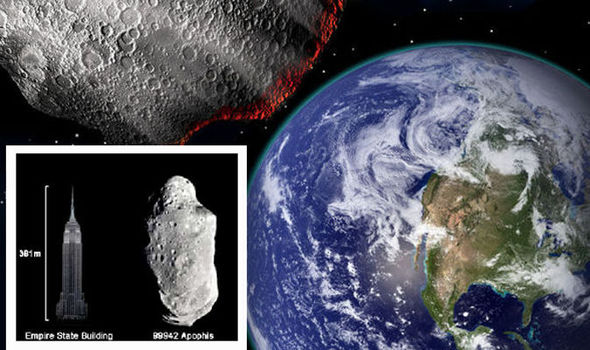 Comparación de tamaño del asteroide Apophis
