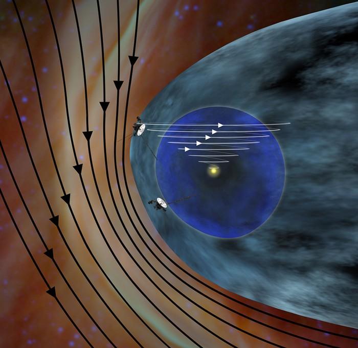 Representación del campo magnético de la Tierra
