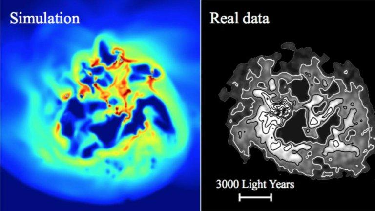 Imagen de la izquierda muestra la densidad del hidrógeno en una galaxia enana simulada. Imagen de la derecha muestra lo mismo para una galaxia enana real llamada IC 1613. Flujo de entrada y salida del hidrógeno produce cambios en la fuerza gravitacional en el centro galáctico