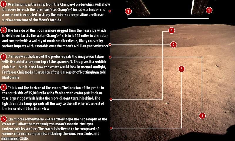 ¿Por qué la Luna se ve roja? La primera imagen de alta resolución del lado opuesto de la luna de la sonda Chang'e-4 se iluminó con una potente lámpara que le dio un tono rojo/rosado. Muestra el terreno ondulado que conduce a una gran cresta