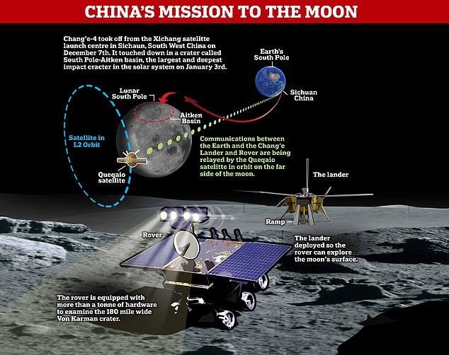 Misión china a la Luna