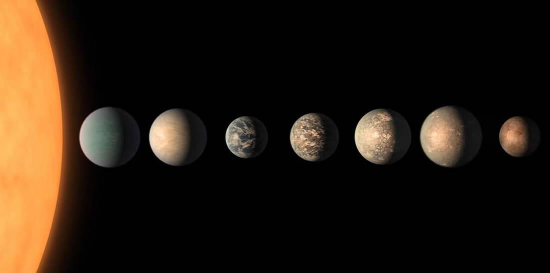 Representación artística de los mundos TRAPPIST-1, basado en los datos disponibles sobre las características de los planetas