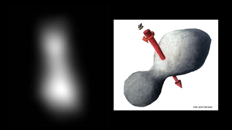 A la izquierda hay una composición de dos imágenes tomadas por la cámara de alta resolución de New Horizons, que proporciona la mejor indicación del tamaño y la forma de Ultima Thule hasta ahora