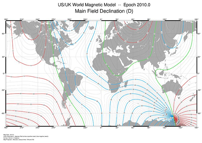World Magnetic Model