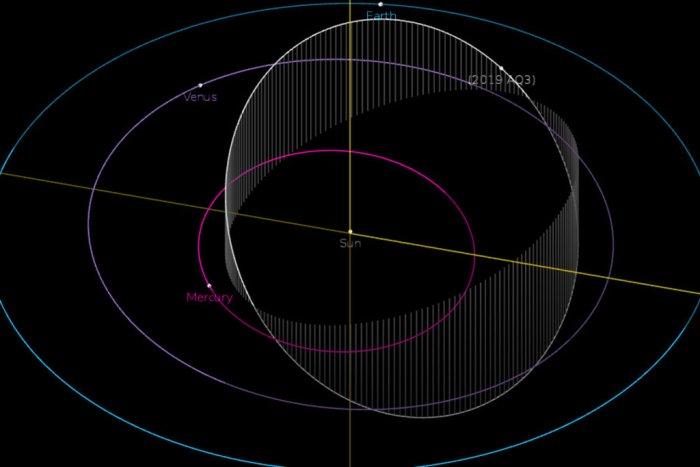 Órbita del asteroide 2019 AQ3