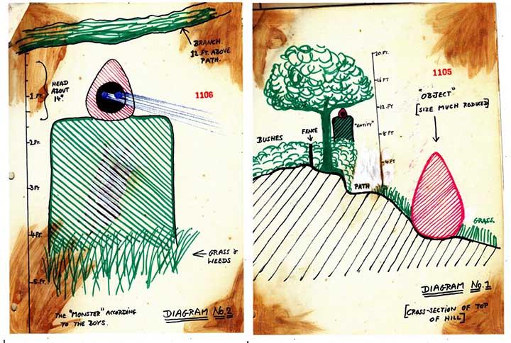 Dibujos del cuaderno de notas de Ivan Sanderson. Izquierda: figura del Monstruo de Flatwoods. Derecha: el objeto ovoidal.
