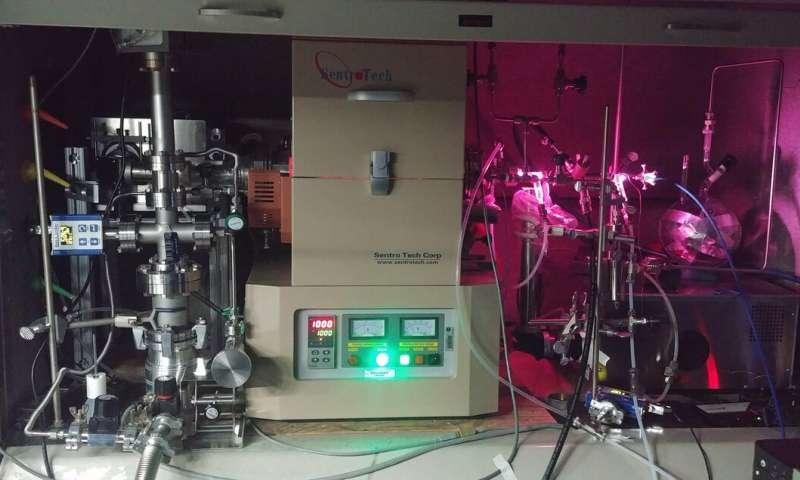 Los científicos de JPL utilizaron el «horno» (centro) para calentar una mezcla de hidrógeno y monóxido de carbono y someterlo a radiación UV, generada por una lámpara de descarga de gas hidrógeno. La lámpara irradia luz visible (el brillo rosado) y luz UV, que ingresa al recipiente de gas dentro del horno a través de una ventana en el lado derecho