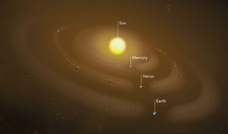Hallan un anillo de polvo rodeando al Sol en la órbita de Mercurio