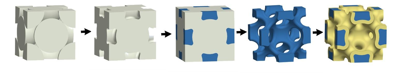 Las esferas de plástico apiladas, blancas, proporcionan un marco para el níquel (azul) y finalmente se disuelven. Una vez que hay una celosía abierta de níquel, se pueden agregar otros recubrimientos funcionales, amarillos