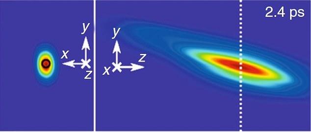 En la imagen se ve una luz capturada por la cámara T-Cup que viaja a una distancia de 2.4 picosegundos
