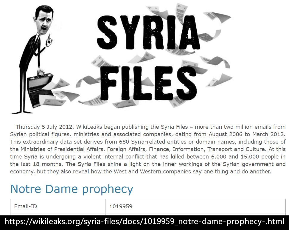 «Notre Dame prophecy» en Syria Files