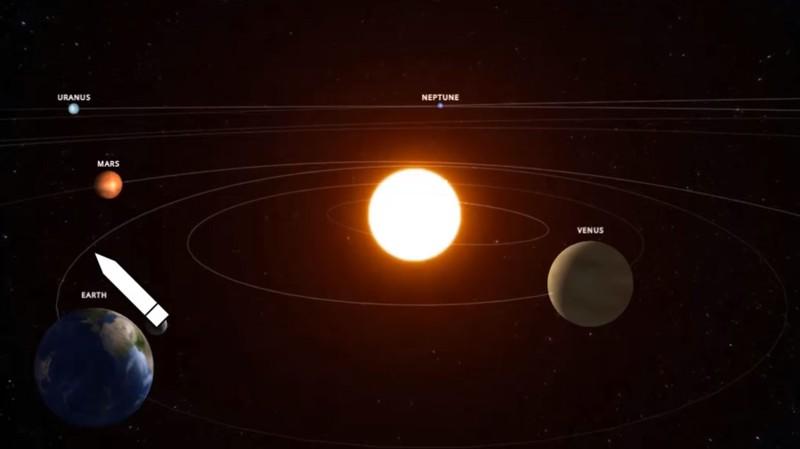 Según Ditrianum, la posición en la que se encuentran algunos planetas del sistema solar podría causar un tirón gravitatorio con el potencial de mover las placas tectónicas y producir un grave terremoto