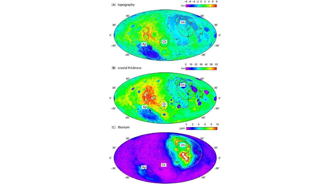 La distribución topográfica (A), el grosor de la corteza (B) y el torio de la Luna muestran una diferencia dramática entre el lado cercano y el farside. La estrella en el lado cercano representa el centro de la cuenca de impacto propuesta. Las líneas discontinuas negras representan el límite de las cuencas de Imbrium (Im), Orientale (Or) y Apollo (Ap), respectivamente