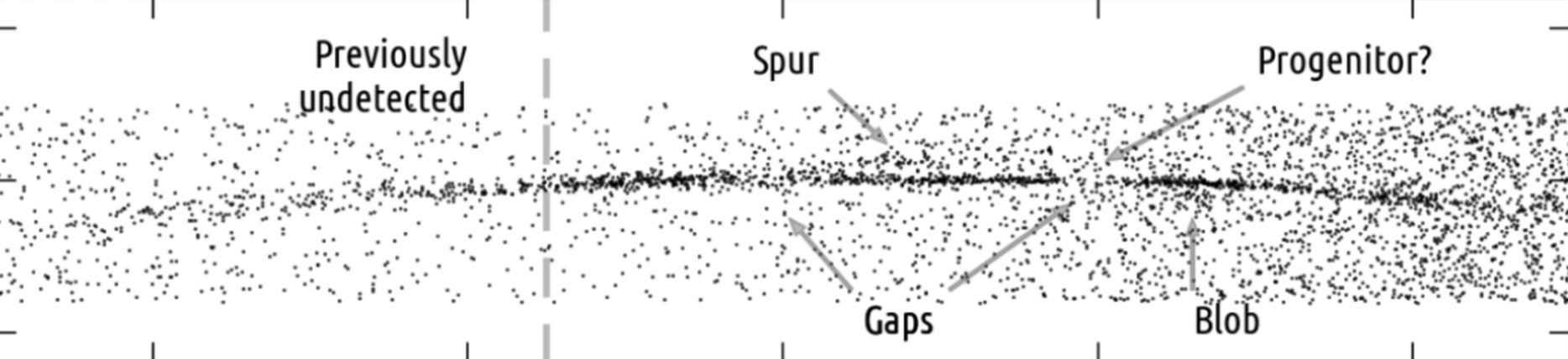 Esta imagen de la presentación de Bonaca muestra el mapa más detallado hasta el momento de GD-1, revelando la aparente segunda brecha y el estímulo