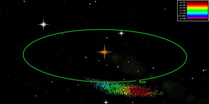 Única ilustración del núcleo del enjambre Tauridas pasando por debajo de la Tierra