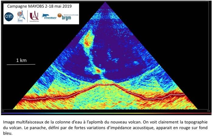 Vista sorprendente del recién descubierto volcán activo a 50 km de la costa Mayotte Se muestra una columna de fluido ascendente que llega a una altura de 2 km, pero no toca la superficie del océano