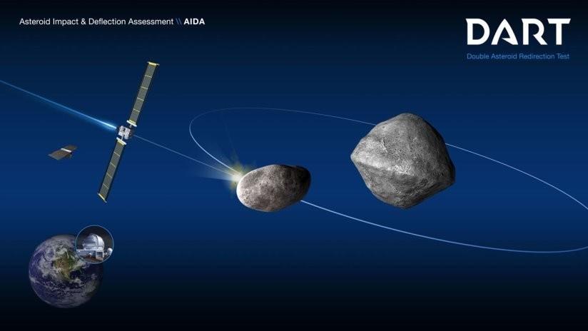 Representación artística de la misión DART, de NASA