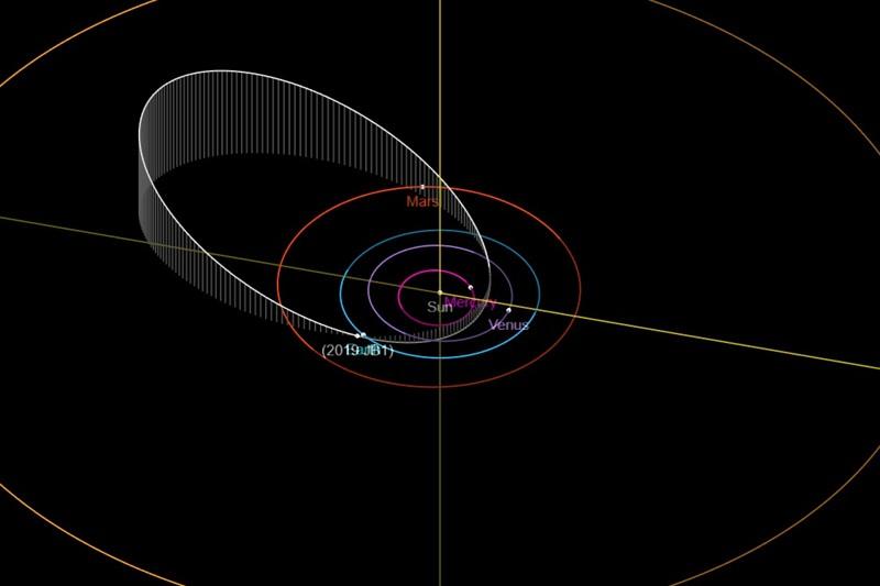 Órbita del asteroide 2019 JB1 en su paso cercano a la Tierra