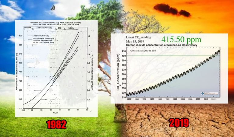 Una compañía petrolera pronosticó los altos niveles de contaminación por CO2 hace casi 40 años
