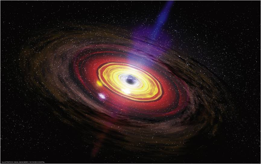 Representación de un núcleo galáctico activo