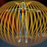Evidencias del campo electromagnético humano y la Terapia de energía
