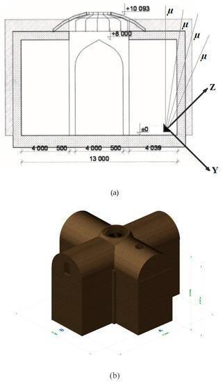 El escaneo de muones permitió a los investigadores crear las primeras imágenes de la estructura del edificio