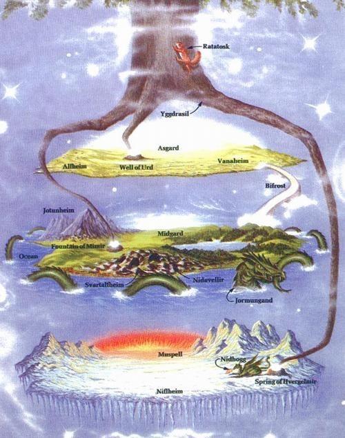 Los nueve mundos de la mitología nórdica