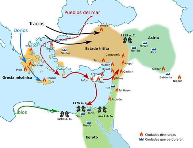 Mapa que muestra el movimiento de los Pueblos del Mar y el llamado colapso de la Edad de Bronce