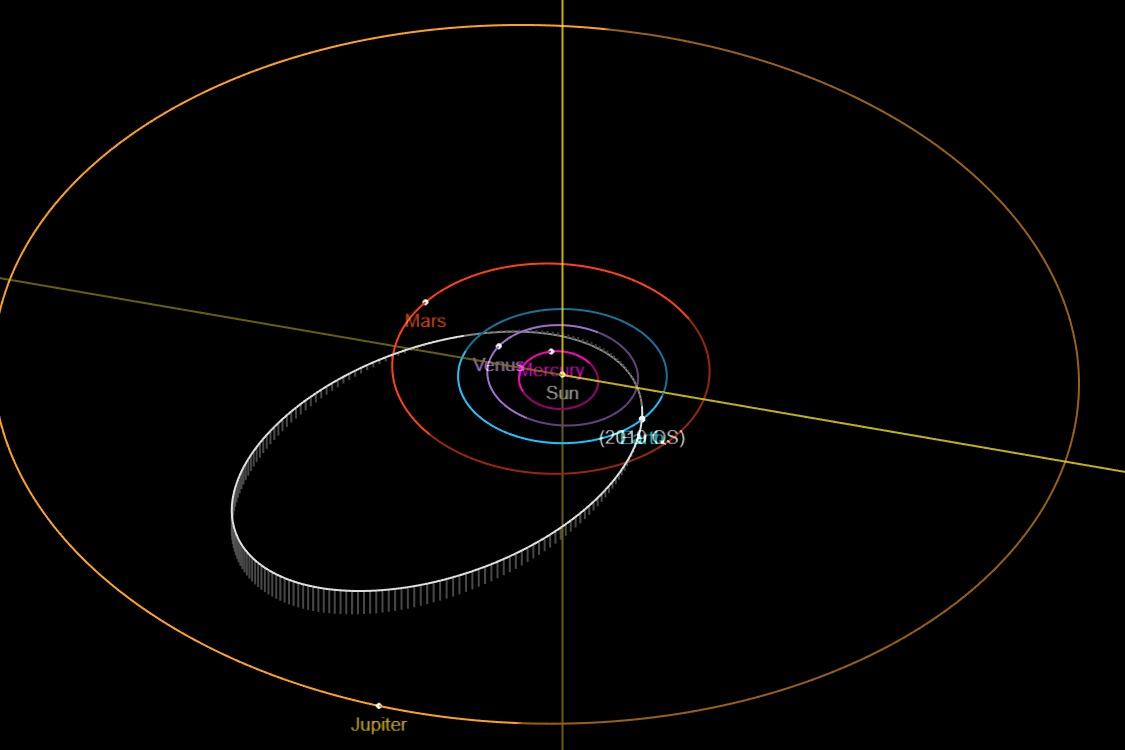 Órbita del asteroide 2019 QS