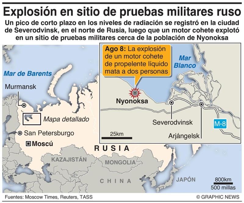 Ciudadanos rusos abandonan la ciudad cercana a la explosión nuclear ocurrida