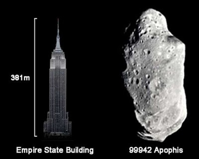 Comparación del asteroide Apophis y el rascacielos Empire State Building