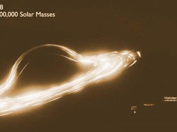 Astrónomos hallan un agujero negro gigantesco con una masa de 40 mil millones de soles