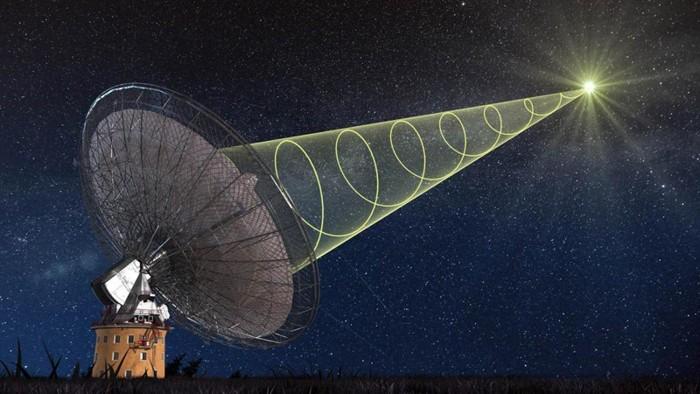 Representación de la detección de Fast Radio Bursts o Ráfagas Rápidas de Radio