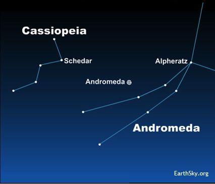 La mayoría de las personas usan la constelación de Casiopea en forma de M o W para encontrar la galaxia de Andrómeda