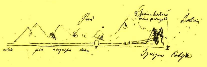 Dibujo de HPB mostrando el sistema de Túneles