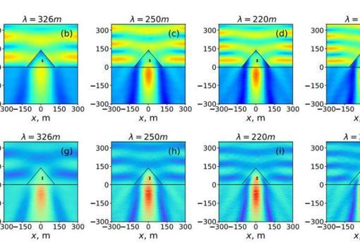 Propagación de ondas electromagnéticas dentro de la pirámide usando distintas longitudes de onda (de 200 a 400 metros). En otra escala esto puede servir para manipular fotones - ITMO University, Laser Zentrum Hannover