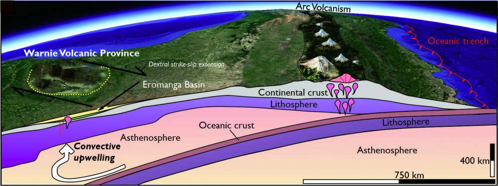 Muy por debajo del núcleo de Australia, los reflejos sísmicos revelan volcanes enterrados de la era de los dinosaurios