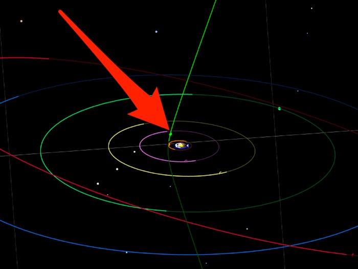 Esta simulación aproximada muestra la posible trayectoria orbital de C/2019 Q4 (verde) a través del Sistema Solar. Puede pasar entre las órbitas de Júpiter (púrpura) y Marte (naranja) a fines de octubre