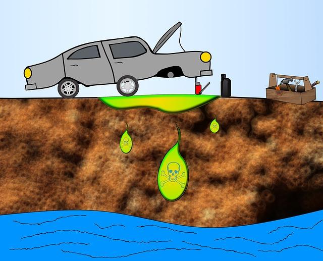 Ilustración que muestra el riesgo de contaminantes presentes en aguas subterráneas